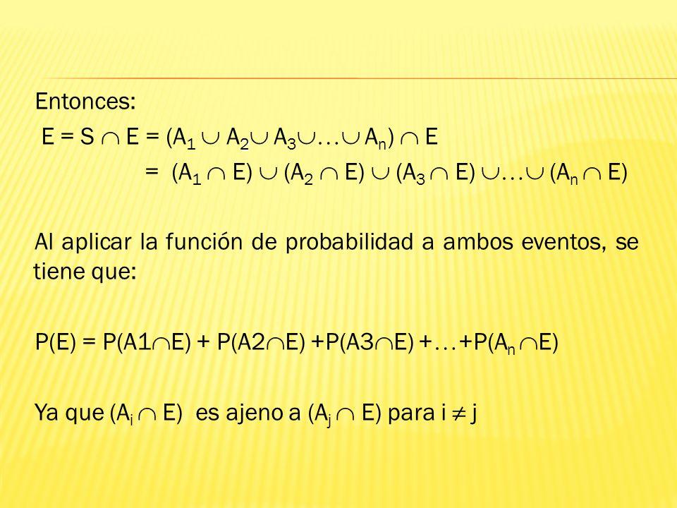 Entonces: 2 E = S E = (A 1 A 2 A 3 A n ) E = (A 1 E) (A 2 E) (A 3 E) (A n E) Al aplicar la función de probabilidad a ambos eventos, se tiene que: P(E)