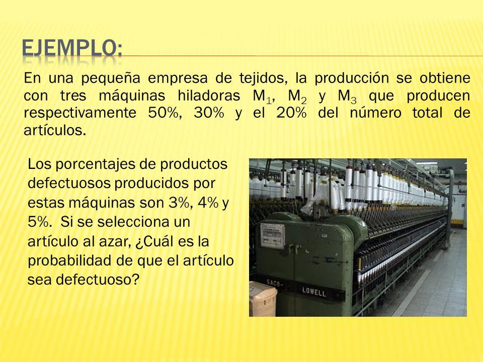 En una pequeña empresa de tejidos, la producción se obtiene con tres máquinas hiladoras M 1, M 2 y M 3 que producen respectivamente 50%, 30% y el 20%