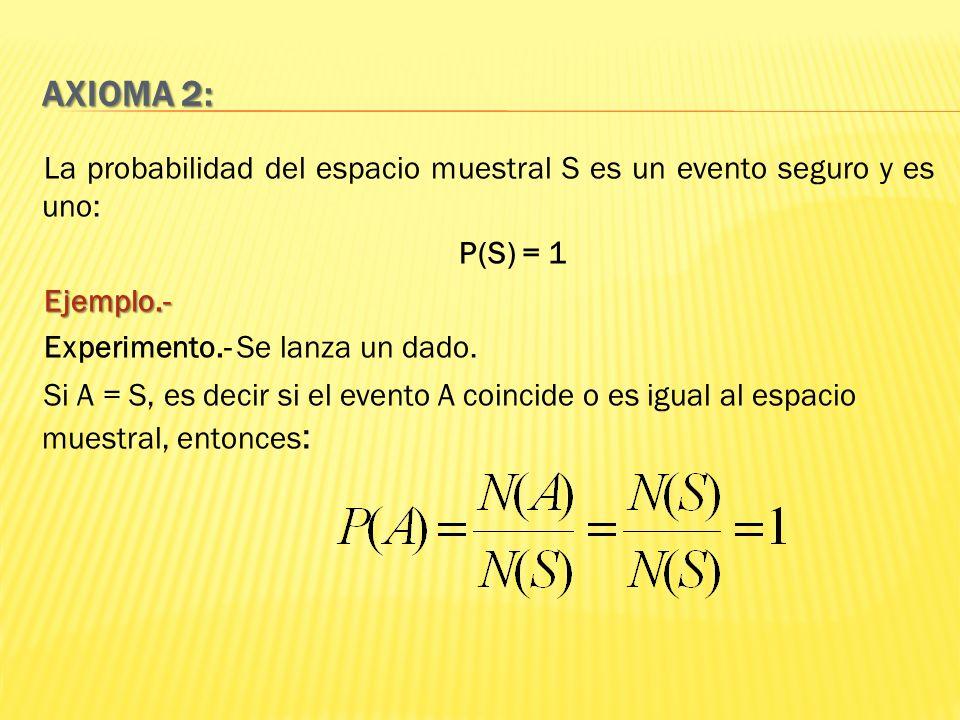 AXIOMA 2: La probabilidad del espacio muestral S es un evento seguro y es uno: P(S) = 1Ejemplo.- Experimento.- Se lanza un dado. Si A = S, es decir si