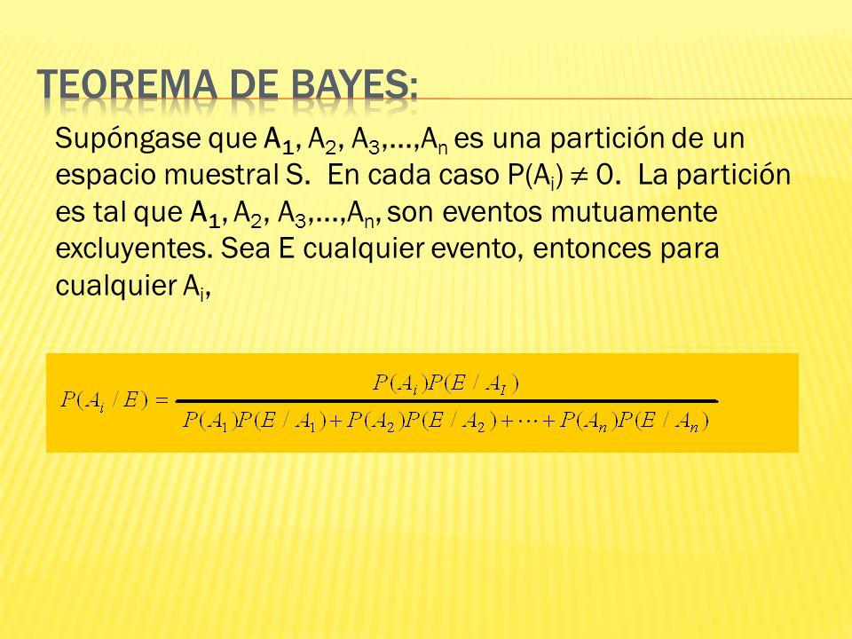 Supóngase que A 1, A 2, A 3,...,A n es una partición de un espacio muestral S. En cada caso P(A i ) 0. La partición es tal que A 1, A 2, A 3,...,A n,