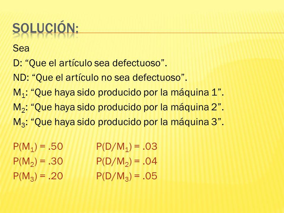 Sea D: Que el artículo sea defectuoso. ND: Que el artículo no sea defectuoso. M 1 : Que haya sido producido por la máquina 1. M 2 : Que haya sido prod