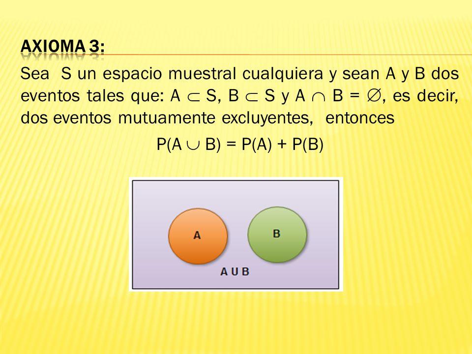 Sea S un espacio muestral cualquiera y sean A y B dos eventos tales que: A S, B S y A B =, es decir, dos eventos mutuamente excluyentes, entonces P(A