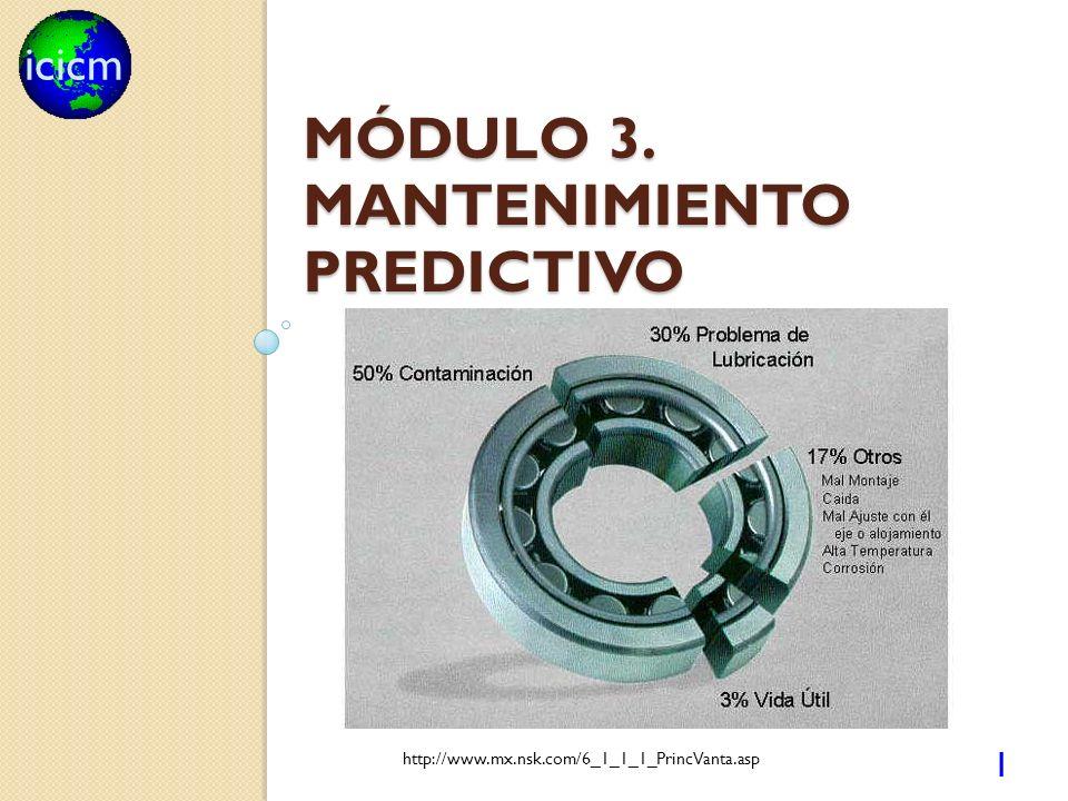icicm Rutinas de limpieza: condensadores evaporativos, filtros de sistemas de acondicionamiento térmico, generadores de vapor, intercambiadores, etc.