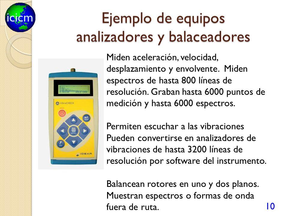 icicm Ejemplo de equipos analizadores y balaceadores 10 Miden aceleración, velocidad, desplazamiento y envolvente.