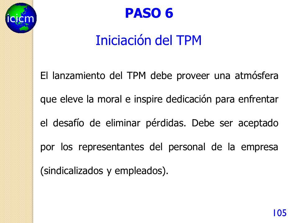 icicm 105 El lanzamiento del TPM debe proveer una atmósfera que eleve la moral e inspire dedicación para enfrentar el desafío de eliminar pérdidas. De