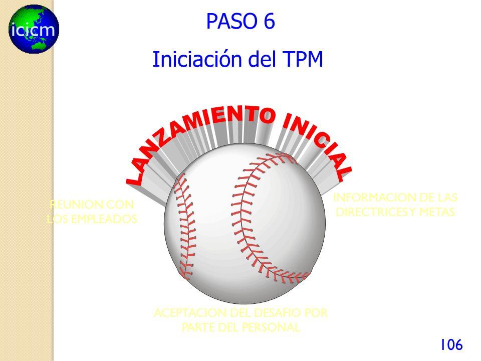 icicm 106 PASO 6 REUNION CON LOS EMPLEADOS INFORMACION DE LAS DIRECTRICES Y METAS ACEPTACION DEL DESAFIO POR PARTE DEL PERSONAL Iniciación del TPM