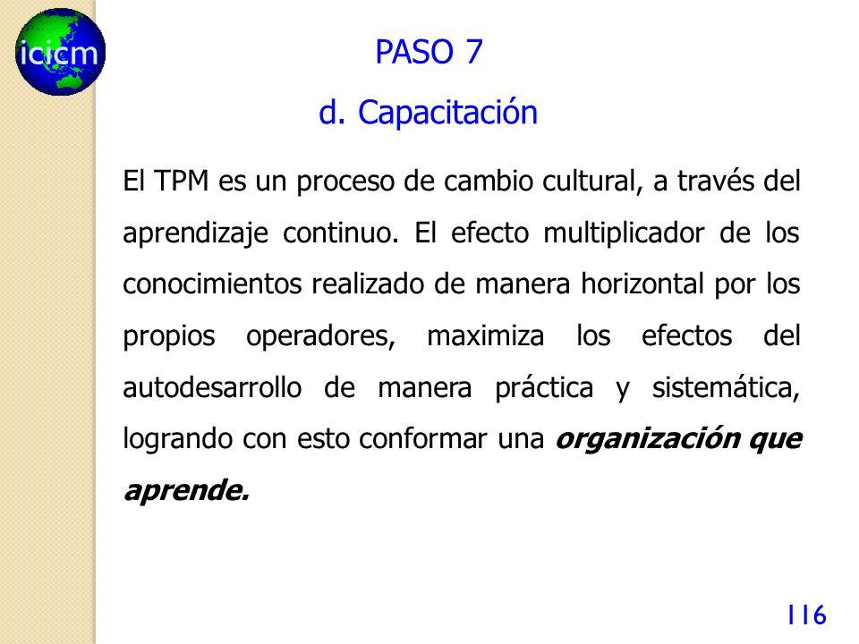 icicm 116 El TPM es un proceso de cambio cultural, a través del aprendizaje continuo. El efecto multiplicador de los conocimientos realizado de manera