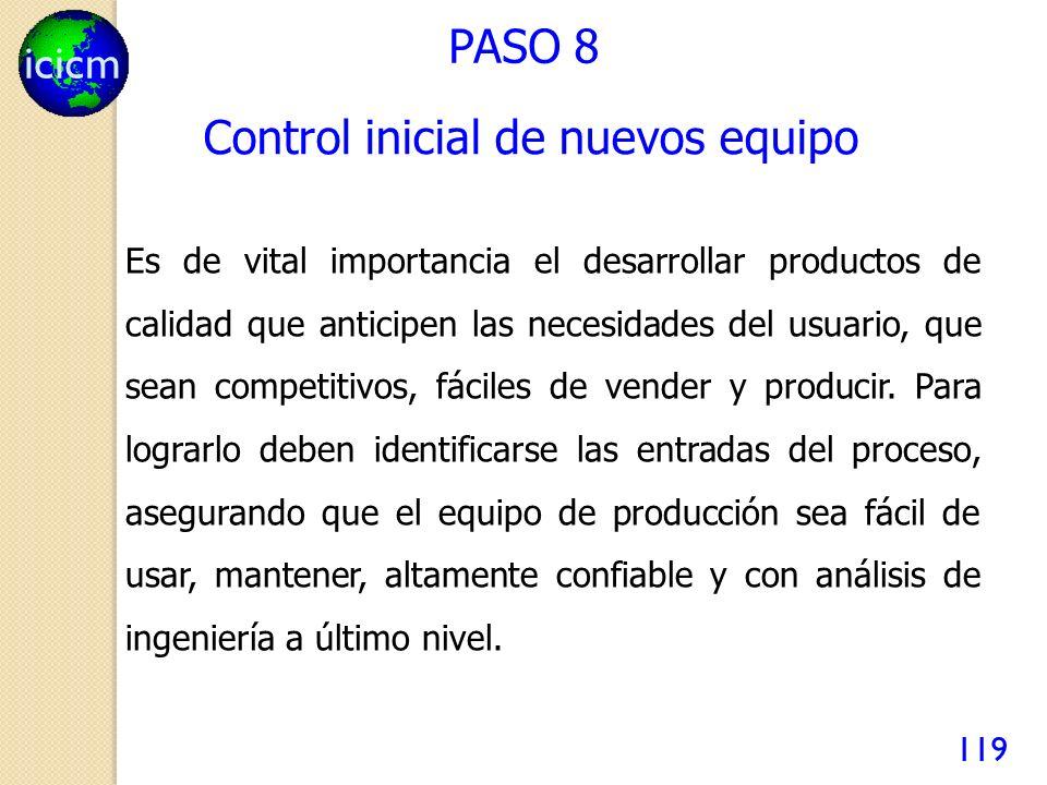 icicm 119 Es de vital importancia el desarrollar productos de calidad que anticipen las necesidades del usuario, que sean competitivos, fáciles de vender y producir.