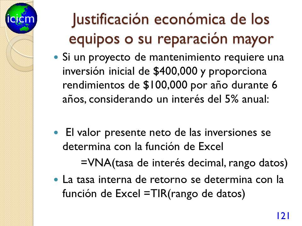 icicm Justificación económica de los equipos o su reparación mayor Si un proyecto de mantenimiento requiere una inversión inicial de $400,000 y propor