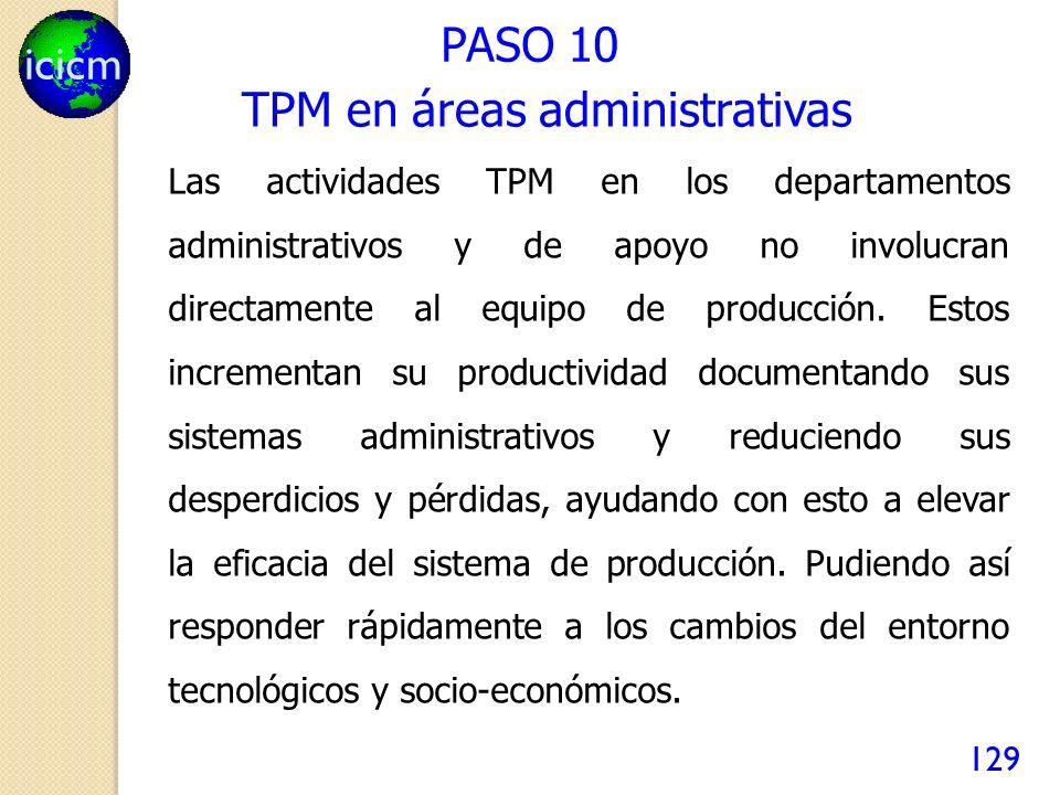 icicm 129 Las actividades TPM en los departamentos administrativos y de apoyo no involucran directamente al equipo de producción.
