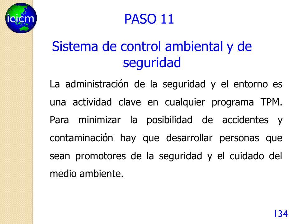 icicm 134 La administración de la seguridad y el entorno es una actividad clave en cualquier programa TPM. Para minimizar la posibilidad de accidentes