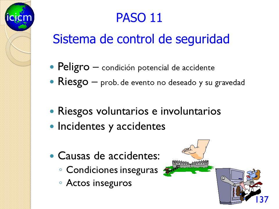 icicm Peligro – condición potencial de accidente Riesgo – prob. de evento no deseado y su gravedad Riesgos voluntarios e involuntarios Incidentes y ac