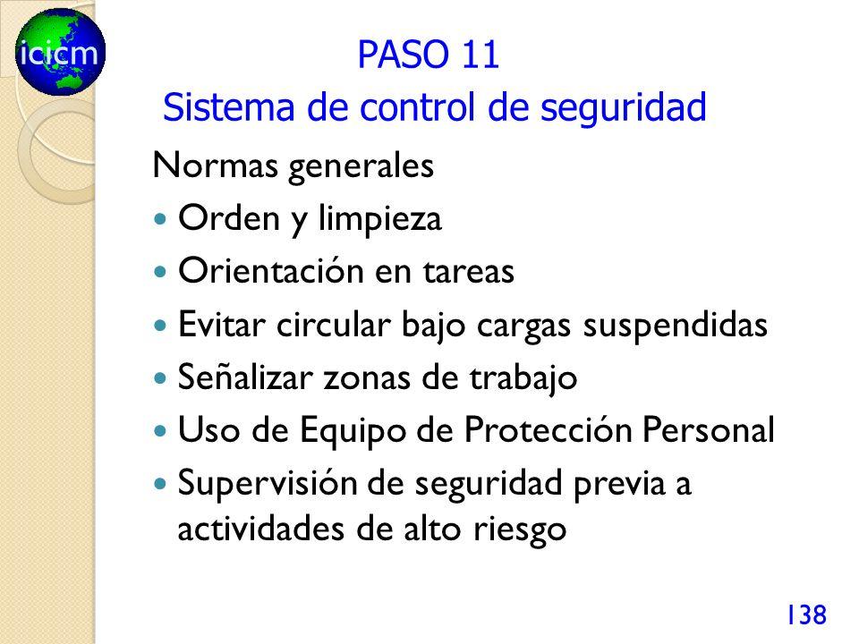 icicm Normas generales Orden y limpieza Orientación en tareas Evitar circular bajo cargas suspendidas Señalizar zonas de trabajo Uso de Equipo de Prot