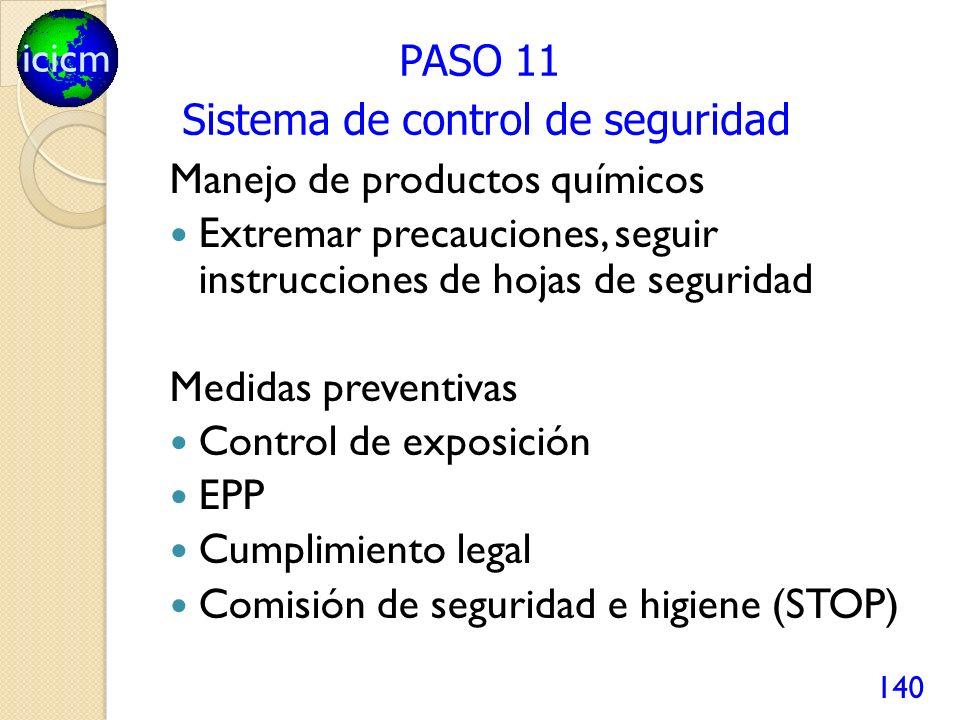 icicm Manejo de productos químicos Extremar precauciones, seguir instrucciones de hojas de seguridad Medidas preventivas Control de exposición EPP Cumplimiento legal Comisión de seguridad e higiene (STOP) 140 PASO 11 Sistema de control de seguridad