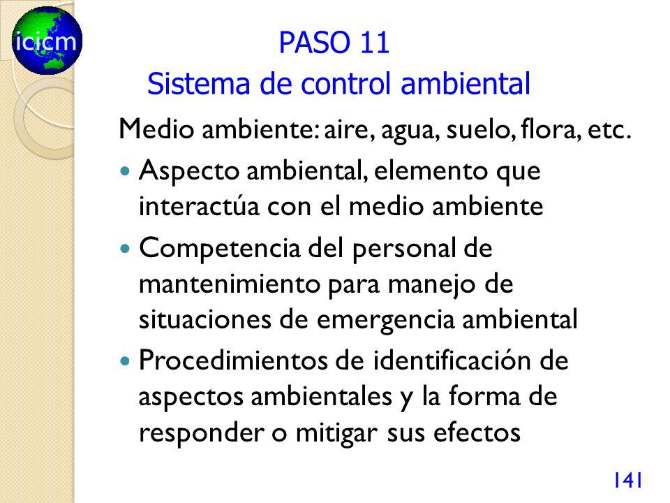 icicm Medio ambiente: aire, agua, suelo, flora, etc. Aspecto ambiental, elemento que interactúa con el medio ambiente Competencia del personal de mant