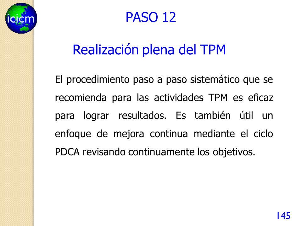 icicm 145 El procedimiento paso a paso sistemático que se recomienda para las actividades TPM es eficaz para lograr resultados. Es también útil un enf