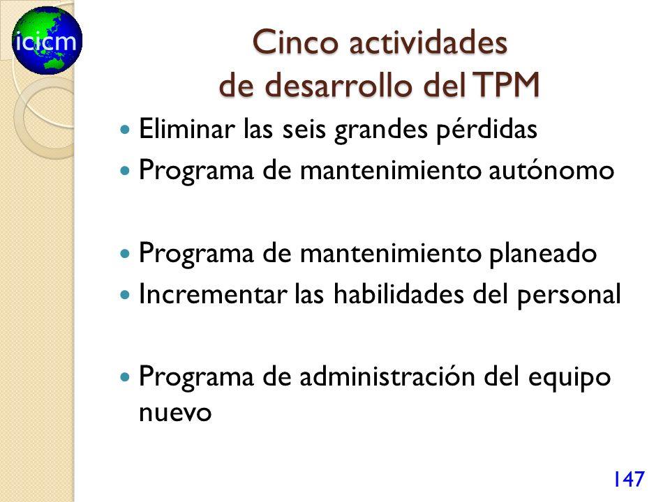 icicm Cinco actividades de desarrollo del TPM Eliminar las seis grandes pérdidas Programa de mantenimiento autónomo Programa de mantenimiento planeado Incrementar las habilidades del personal Programa de administración del equipo nuevo 147