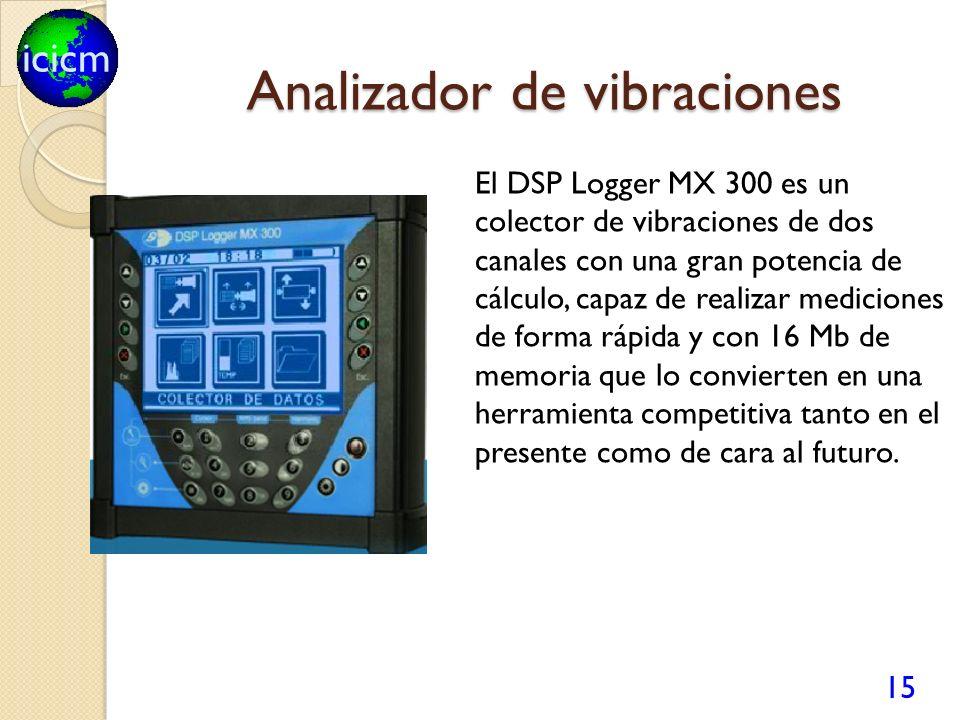 icicm Analizador de vibraciones 15 El DSP Logger MX 300 es un colector de vibraciones de dos canales con una gran potencia de cálculo, capaz de realizar mediciones de forma rápida y con 16 Mb de memoria que lo convierten en una herramienta competitiva tanto en el presente como de cara al futuro.