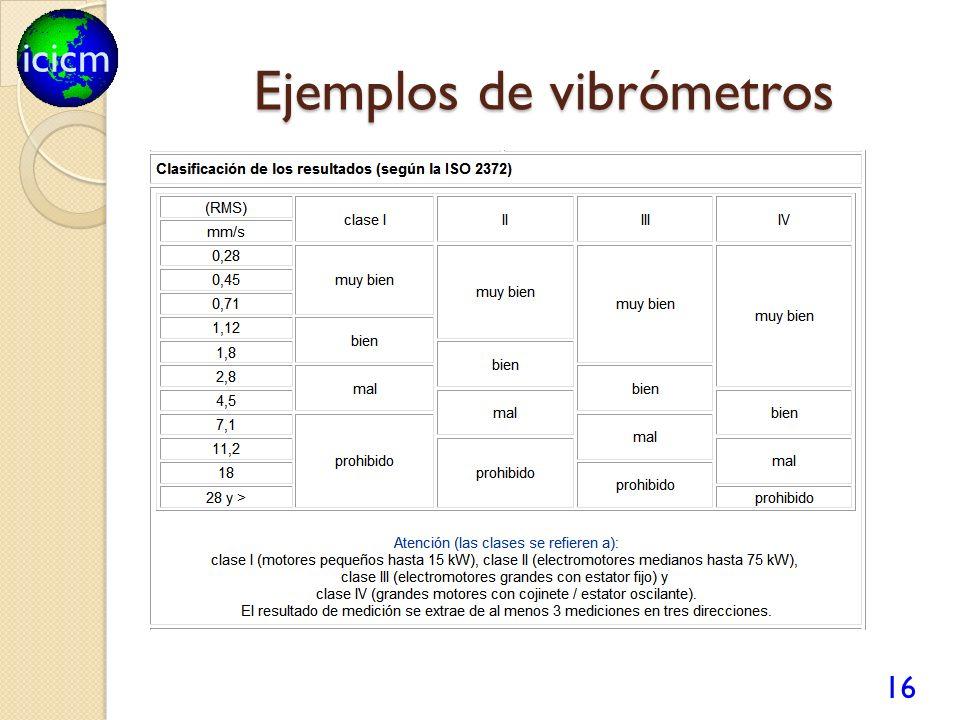 icicm Ejemplos de vibrómetros 16