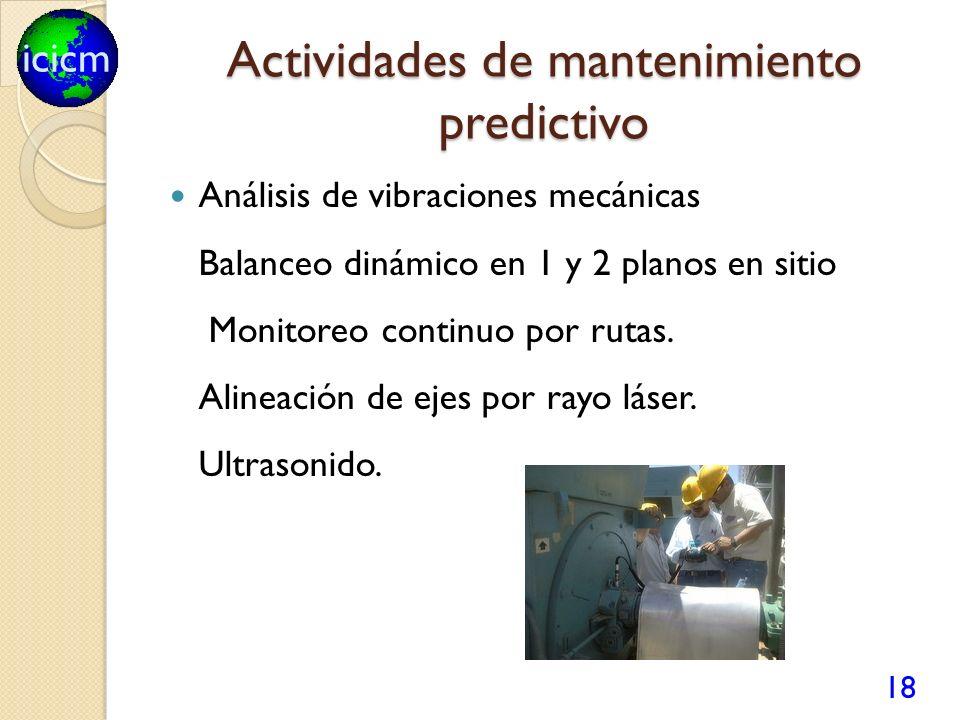 icicm Actividades de mantenimiento predictivo Análisis de vibraciones mecánicas Balanceo dinámico en 1 y 2 planos en sitio Monitoreo continuo por ruta