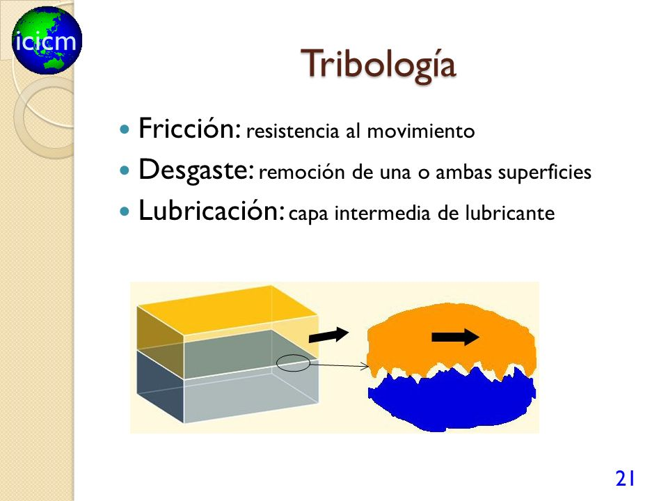 icicm Tribología Fricción: resistencia al movimiento Desgaste: remoción de una o ambas superficies Lubricación: capa intermedia de lubricante 21