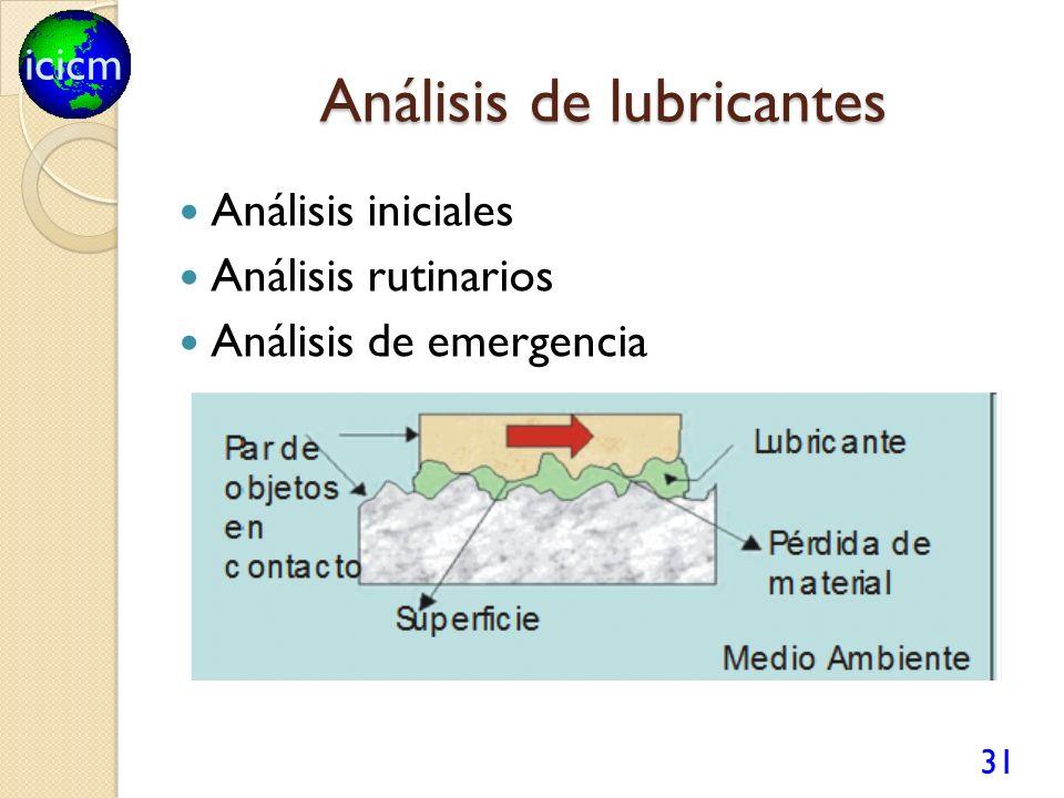 icicm Análisis de lubricantes Análisis iniciales Análisis rutinarios Análisis de emergencia 31