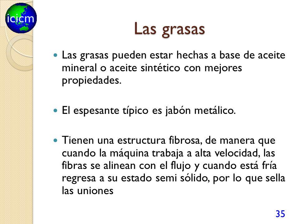 icicm Las grasas Las grasas pueden estar hechas a base de aceite mineral o aceite sintético con mejores propiedades.