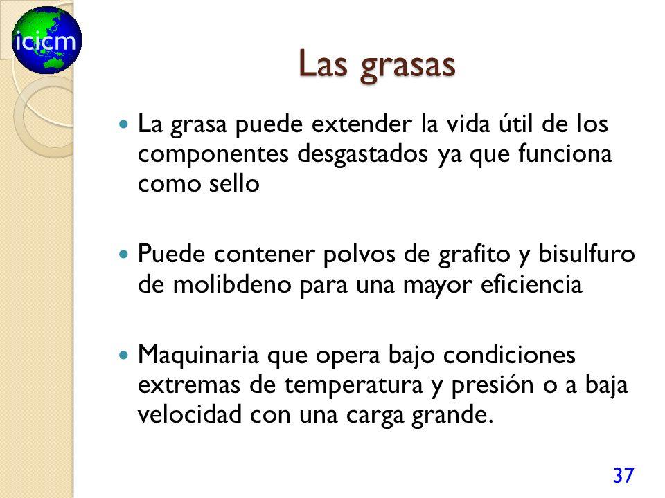 icicm Las grasas La grasa puede extender la vida útil de los componentes desgastados ya que funciona como sello Puede contener polvos de grafito y bis