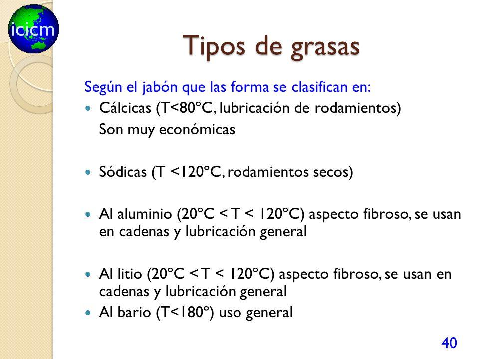 icicm Tipos de grasas Según el jabón que las forma se clasifican en: Cálcicas (T<80ºC, lubricación de rodamientos) Son muy económicas Sódicas (T <120ºC, rodamientos secos) Al aluminio (20ºC < T < 120ºC) aspecto fibroso, se usan en cadenas y lubricación general Al litio (20ºC < T < 120ºC) aspecto fibroso, se usan en cadenas y lubricación general Al bario (T<180º) uso general 40