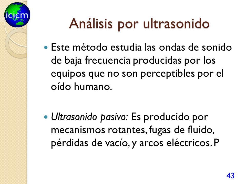 icicm Análisis por ultrasonido Este método estudia las ondas de sonido de baja frecuencia producidas por los equipos que no son perceptibles por el oí
