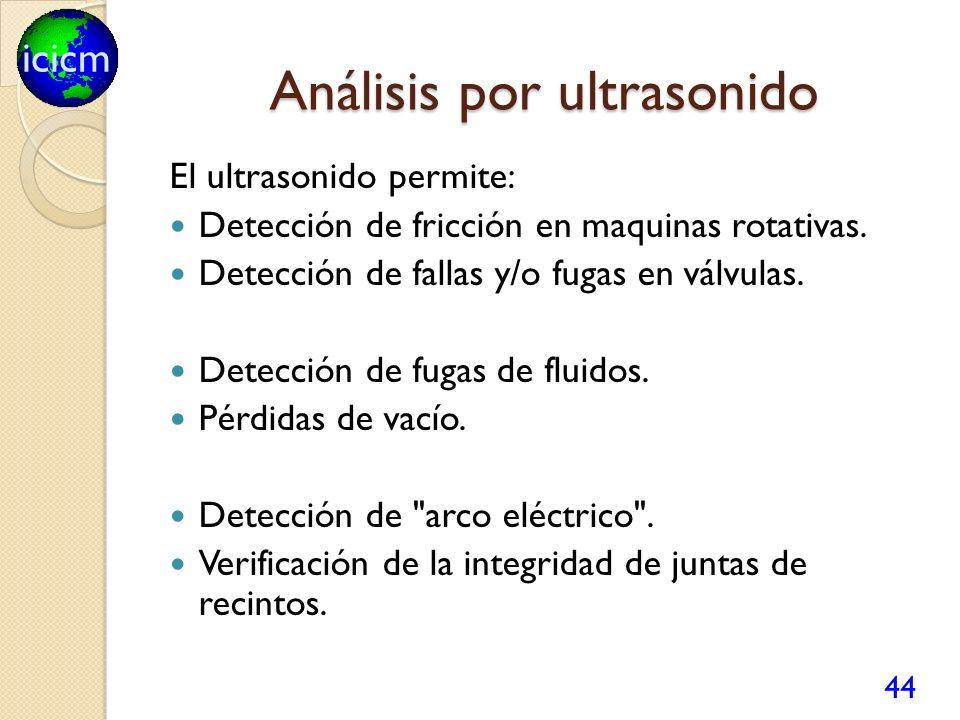 icicm Análisis por ultrasonido El ultrasonido permite: Detección de fricción en maquinas rotativas. Detección de fallas y/o fugas en válvulas. Detecci