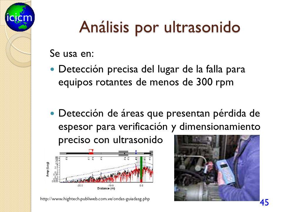 icicm Análisis por ultrasonido Se usa en: Detección precisa del lugar de la falla para equipos rotantes de menos de 300 rpm Detección de áreas que pre