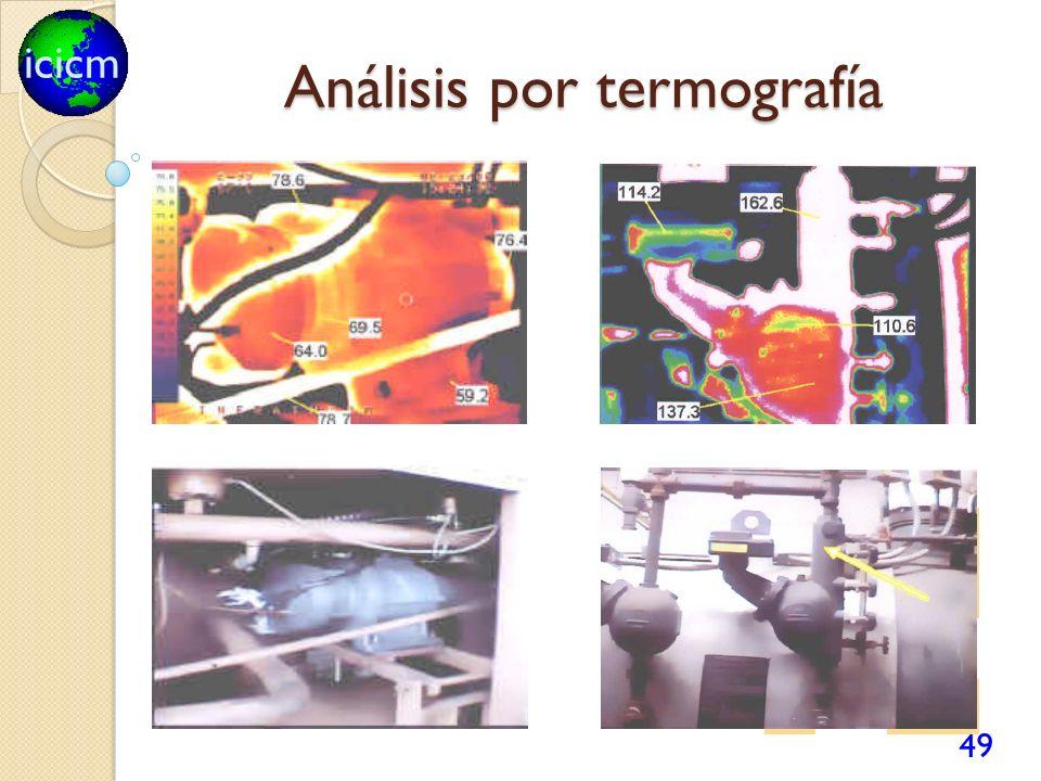 icicm Análisis por termografía 49