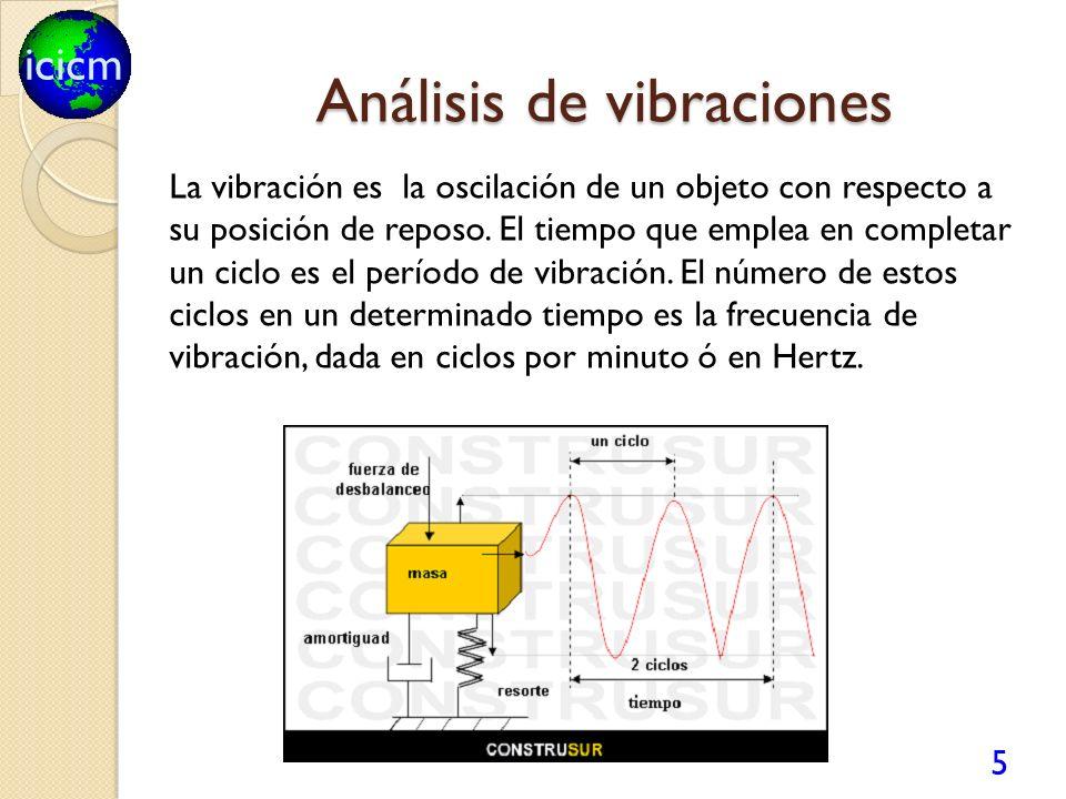icicm Análisis de vibraciones 5 La vibración es la oscilación de un objeto con respecto a su posición de reposo. El tiempo que emplea en completar un