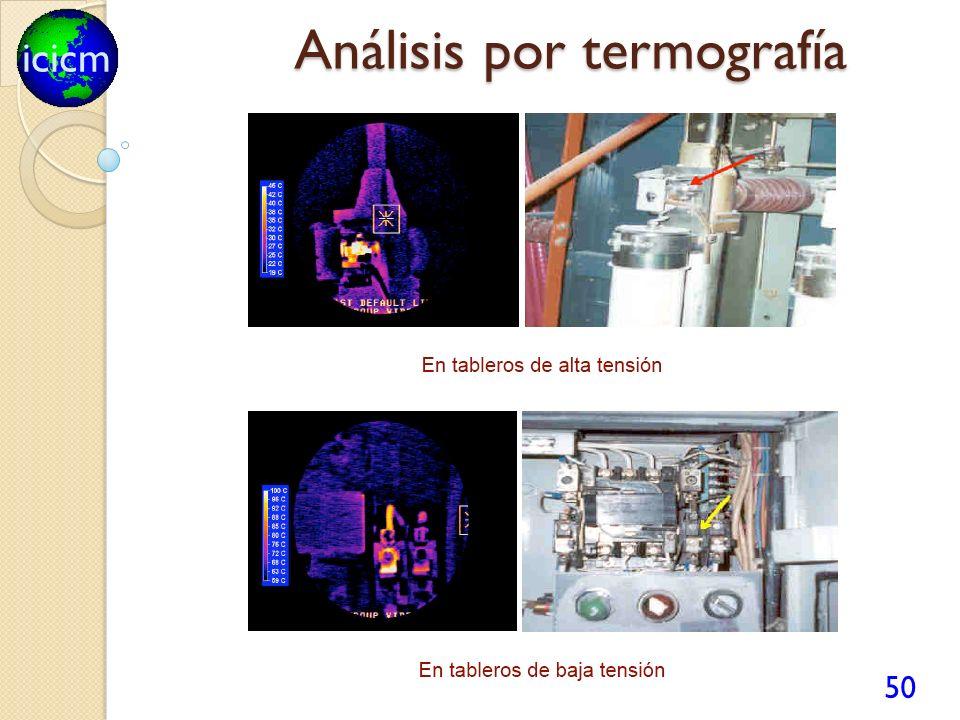 icicm Análisis por termografía 50