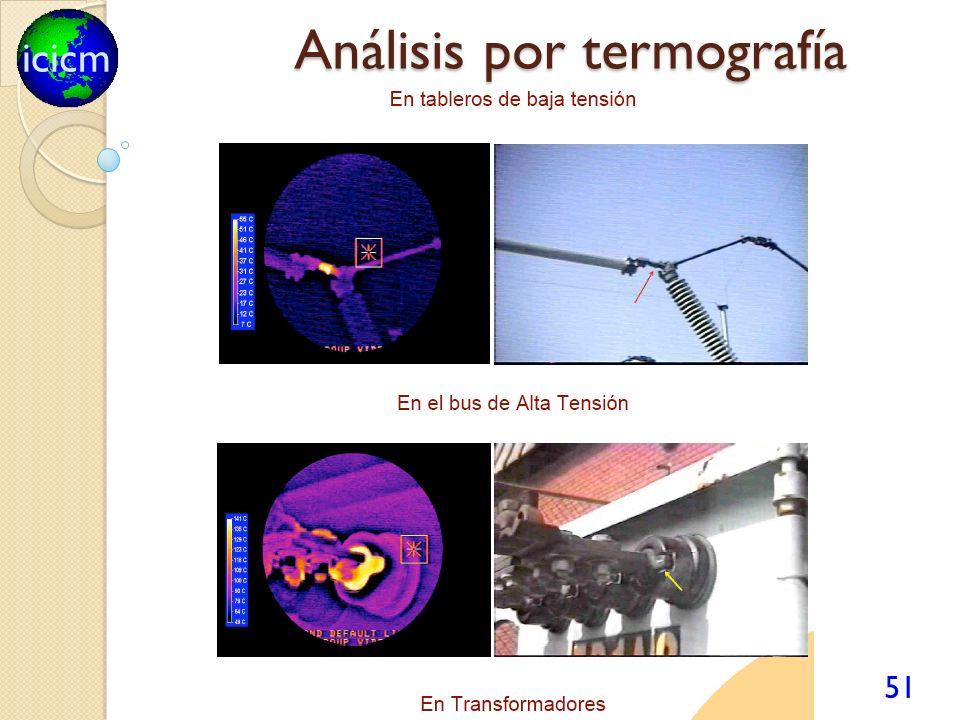 icicm Análisis por termografía 51
