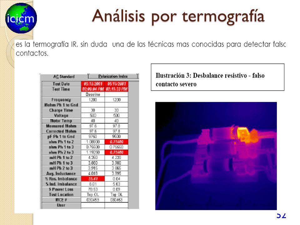 icicm Análisis por termografía 52