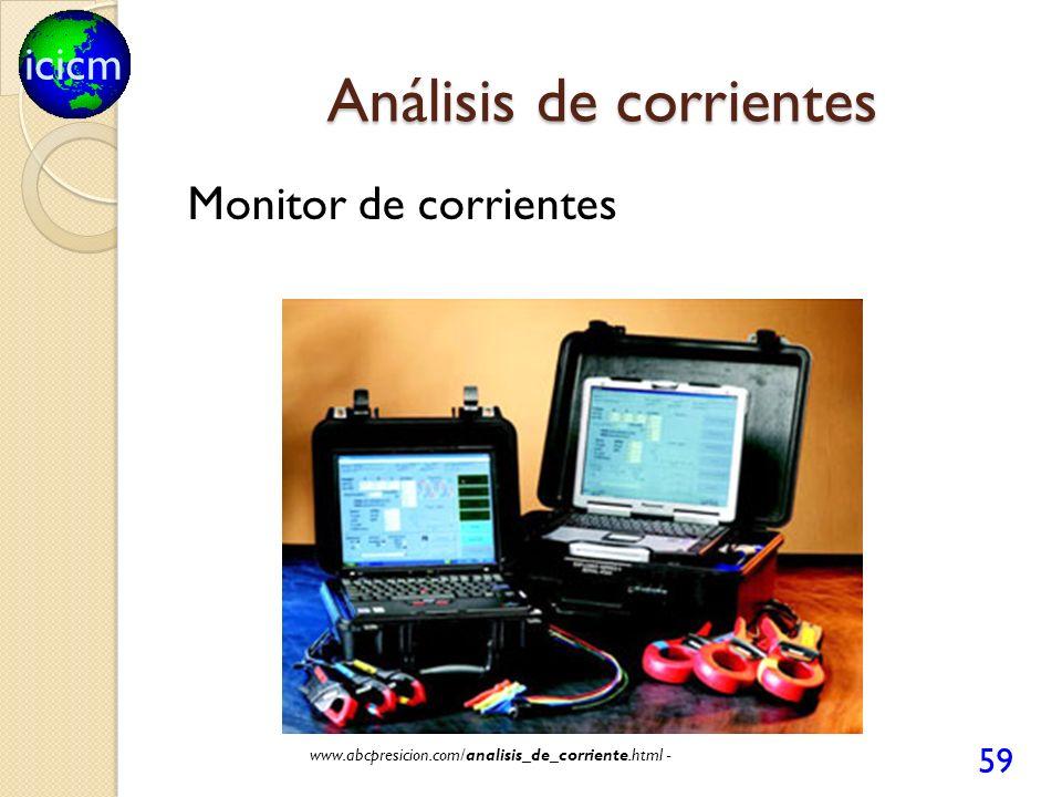icicm Análisis de corrientes Monitor de corrientes 59 www.abcpresicion.com/analisis_de_corriente.html -