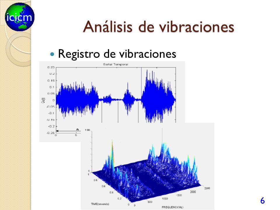 icicm Análisis de vibraciones Registro de vibraciones 6