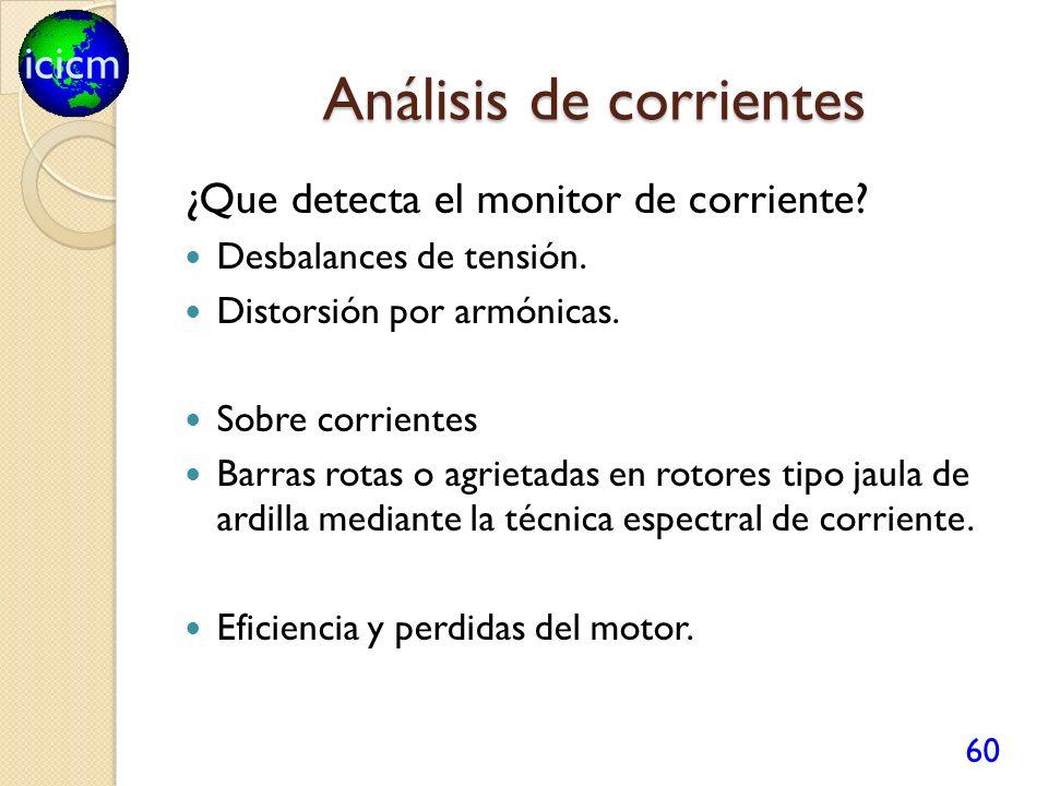 icicm Análisis de corrientes ¿Que detecta el monitor de corriente? Desbalances de tensión. Distorsión por armónicas. Sobre corrientes Barras rotas o a