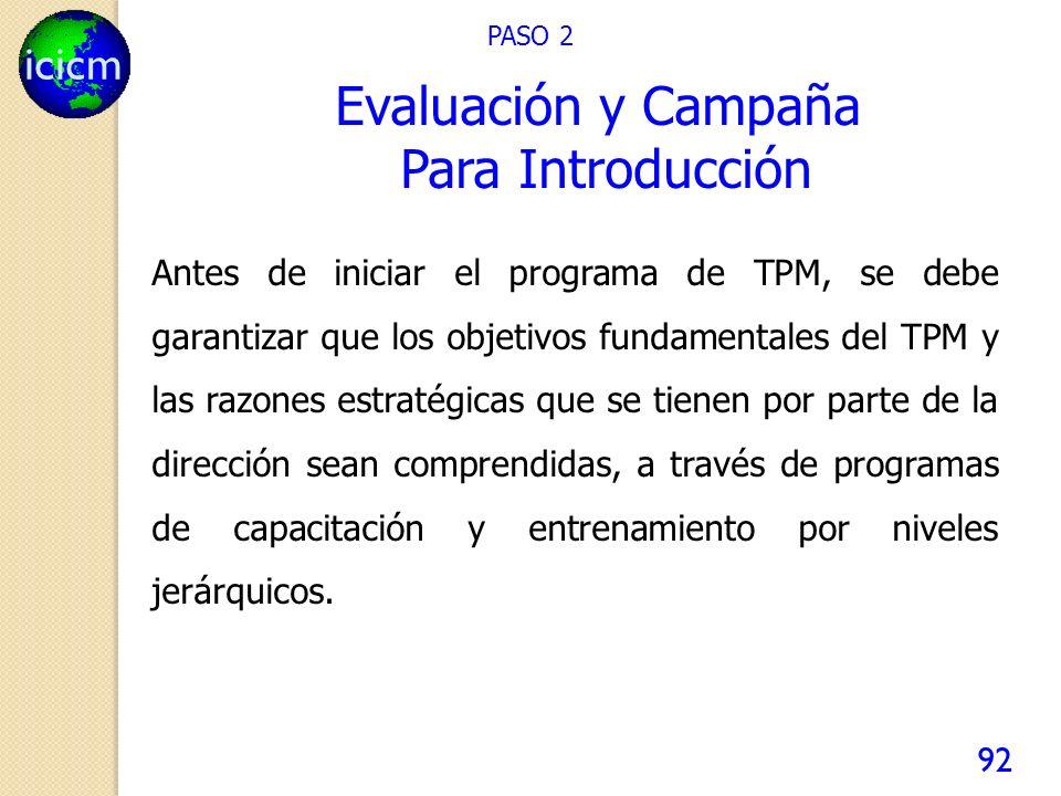icicm 92 PASO 2 Antes de iniciar el programa de TPM, se debe garantizar que los objetivos fundamentales del TPM y las razones estratégicas que se tien