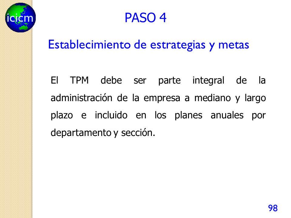 icicm 98 PASO 4 El TPM debe ser parte integral de la administración de la empresa a mediano y largo plazo e incluido en los planes anuales por departamento y sección.