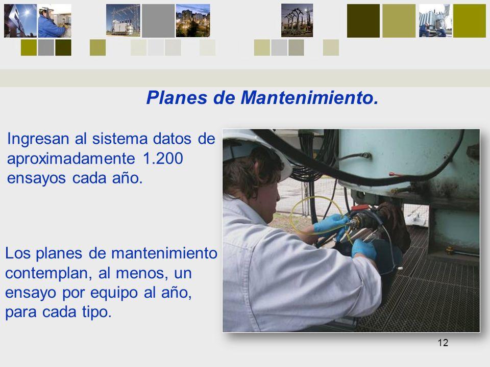 Planes de Mantenimiento. Ingresan al sistema datos de aproximadamente 1.200 ensayos cada año. Los planes de mantenimiento contemplan, al menos, un ens