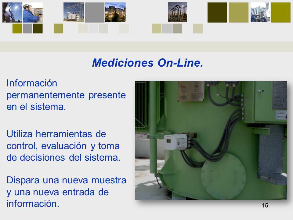 Mediciones On-Line. Información permanentemente presente en el sistema. Utiliza herramientas de control, evaluación y toma de decisiones del sistema.
