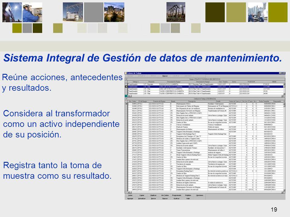 Sistema Integral de Gestión de datos de mantenimiento. Reúne acciones, antecedentes y resultados. Considera al transformador como un activo independie