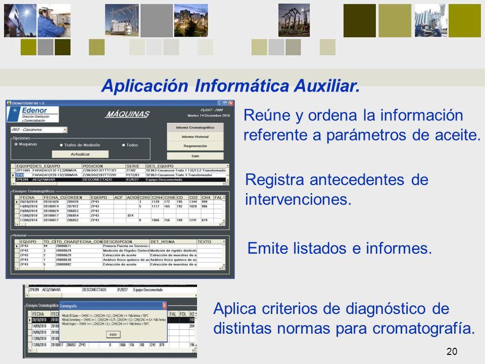 Aplicación Informática Auxiliar. Reúne y ordena la información referente a parámetros de aceite. Registra antecedentes de intervenciones. Aplica crite