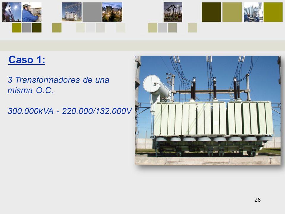 Caso 1: 3 Transformadores de una misma O.C. 300.000kVA - 220.000/132.000V 26