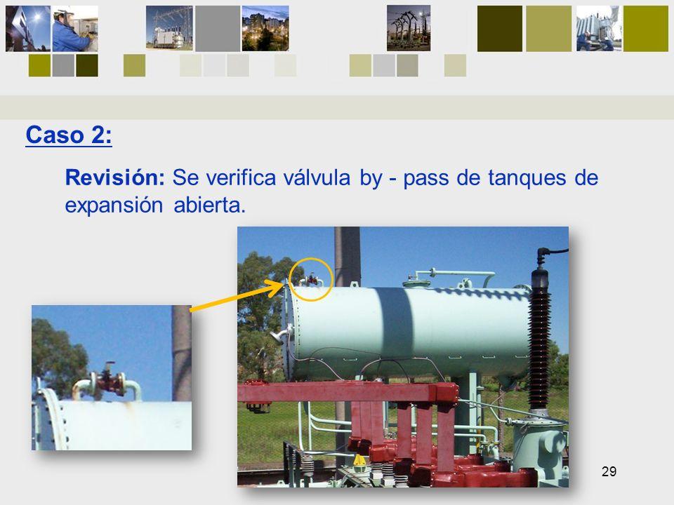 Revisión: Se verifica válvula by - pass de tanques de expansión abierta. Caso 2: 29