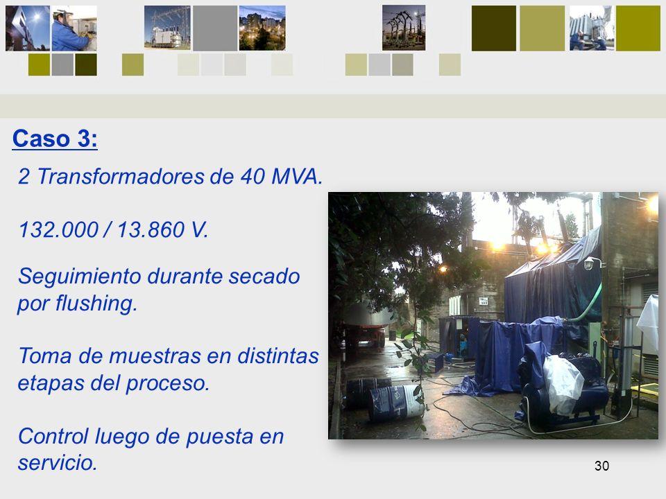 Caso 3: 2 Transformadores de 40 MVA. 132.000 / 13.860 V. Seguimiento durante secado por flushing. Toma de muestras en distintas etapas del proceso. Co