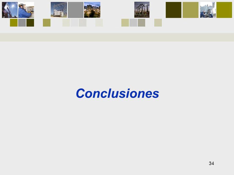 Conclusiones 34